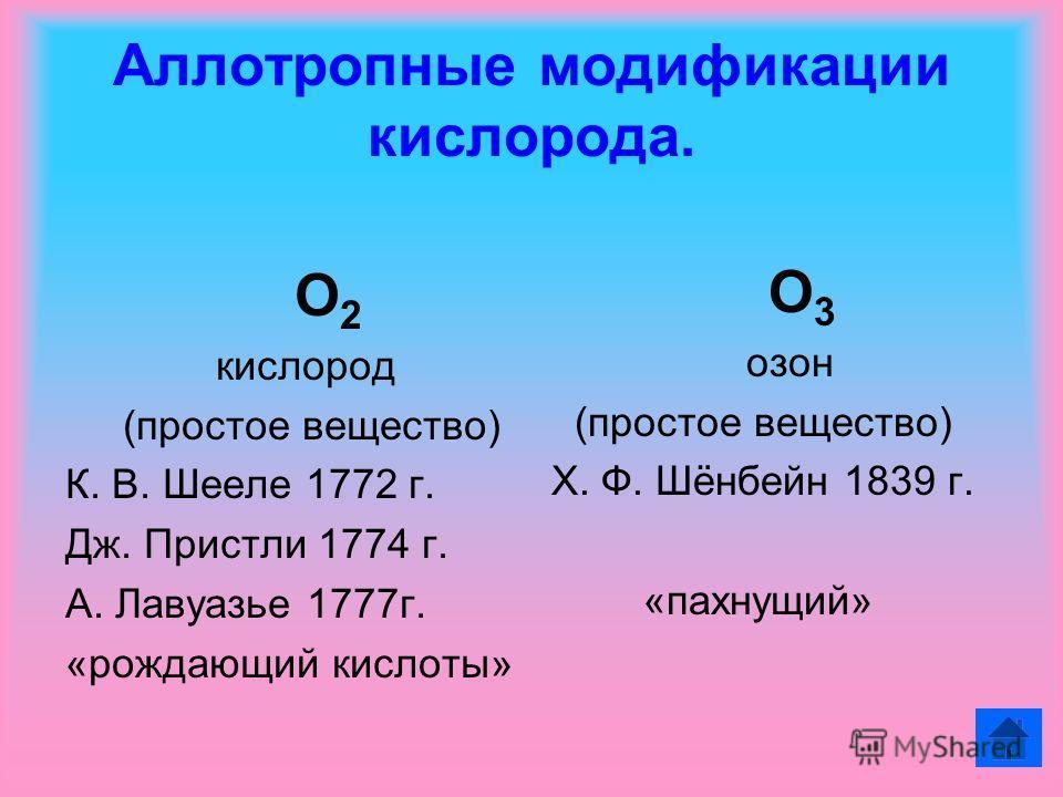 Аллотропные модификации кислорода. О 2 кислород (простое вещество) К. В. Шееле 1772 г. Дж. Пристли 1774 г. А. Лавуазье 1777г. «рождающий кислоты» О 3 озон (простое вещество) Х. Ф. Шёнбейн 1839 г. «пахнущий»