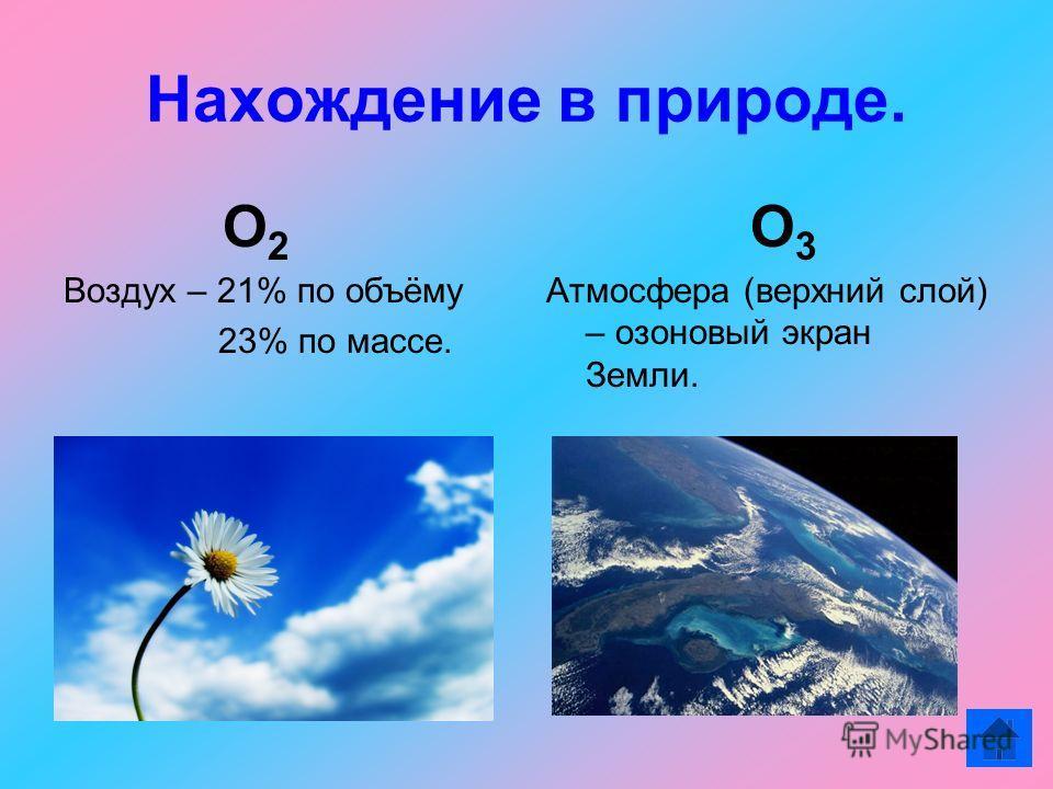Нахождение в природе. О 2 Воздух – 21% по объёму 23% по массе. О 3 Атмосфера (верхний слой) – озоновый экран Земли.