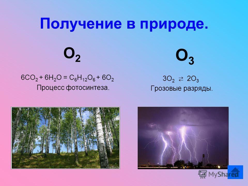 Получение в природе. О 2 6СО 2 + 6Н 2 О = С 6 Н 12 О 6 + 6О 2 Процесс фотосинтеза. О 3 3О 2 2О 3 Грозовые разряды.