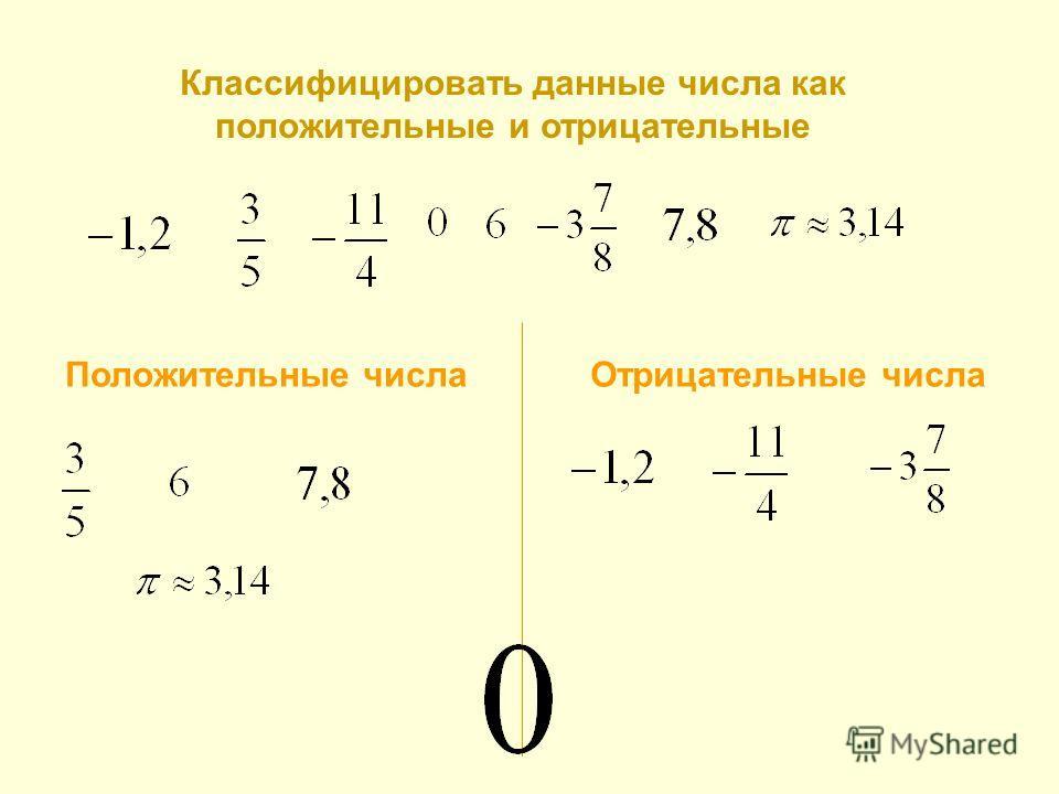 Классифицировать данные числа как положительные и отрицательные Положительные числаОтрицательные числа