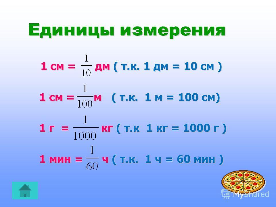 Единицы измерения 1 см = дм ( т.к. 1 дм = 10 см ) 1 см = дм ( т.к. 1 дм = 10 см ) 1 см = м ( т.к. 1 м = 100 см) 1 см = м ( т.к. 1 м = 100 см) 1 г = кг ( т.к 1 кг = 1000 г ) 1 г = кг ( т.к 1 кг = 1000 г ) 1 мин = ч ( т.к. 1 ч = 60 мин ) 1 мин = ч ( т.