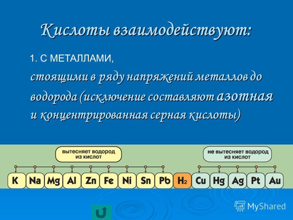 стоящими в ряду напряжений металлов до водорода (исключение составляют азотная и концентрированная серная кислоты) Кислоты взаимодействуют: 1. С МЕТАЛЛАМИ,