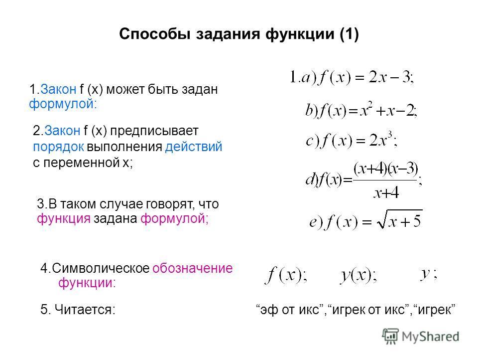 Понятие функции y X x1x1 y1y1 x2x2 y2y2 x3x3 x4x4 y3y3 x5x5 y4y4 xnxn ynyn f (х) Множества: X { x 1,x 2,x 3,x 4,x 5,…x n } ; У { y 1,y 2,y 3,y 4 …. Y n }; Любому значению х из множества Х ставиться в соответствие единственное значение у из множества