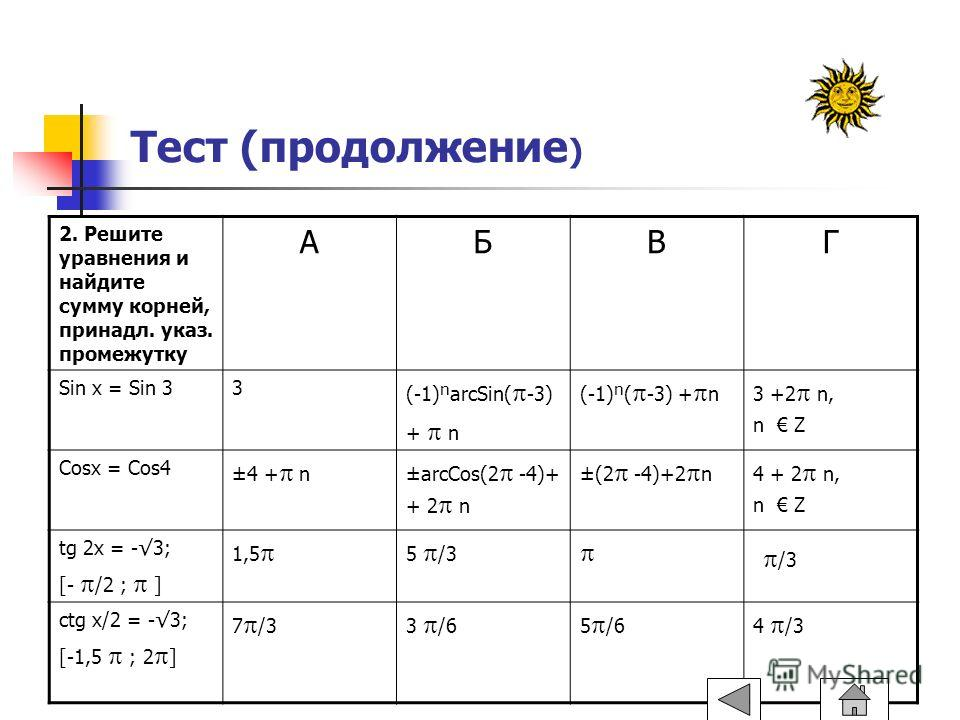 Тест (продолжение ) 2. Решите уравнения и найдите сумму корней, принадл. указ. промежутку АБВГ Sin x = Sin 33 (-1)arcSin( -3) + n (-1)( -3) + n3 +2 n, n Z Cosx = Cos4 ±4 + n±arcCos(2 -4)+ + 2 n ±(2 -4)+2 n4 + 2 n, n Z tg 2x = -3; [- /2 ; ] 1,5 5 /3 /