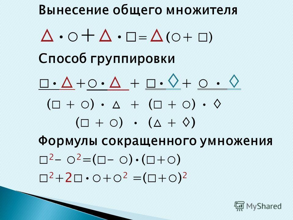 Вынесение общего множителя + = ( + ) Способ группировки + + + ( + ) + ( + ) ( + ) ( + ) Формулы сокращенного умножения 2 - 2 =(- )(+) 2 +2+ 2 =(+) 2