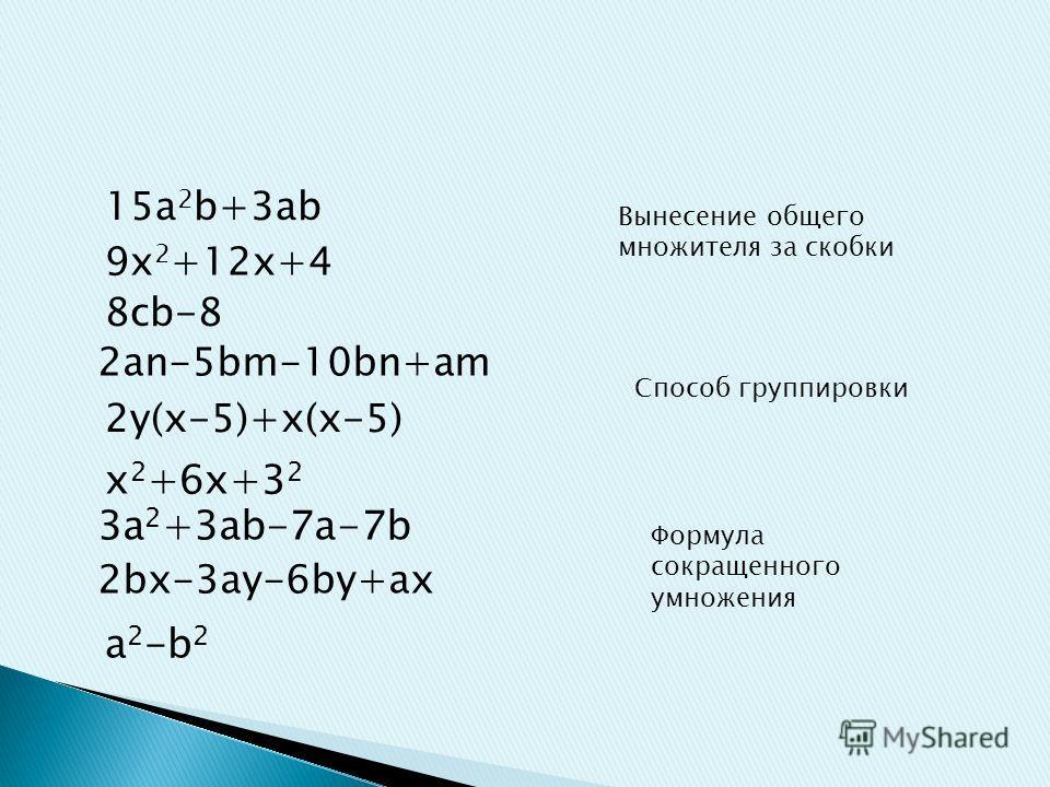 15a 2 b+3ab 8cb-8 2y(x-5)+x(x-5) Вынесение общего множителя за скобки Способ группировки Формула сокращенного умножения 9x 2 +12x+4 x 2 +6x+3 2 a 2 -b 2 2an-5bm-10bn+am 3a 2 +3ab-7a-7b 2bx-3ay-6by+ax