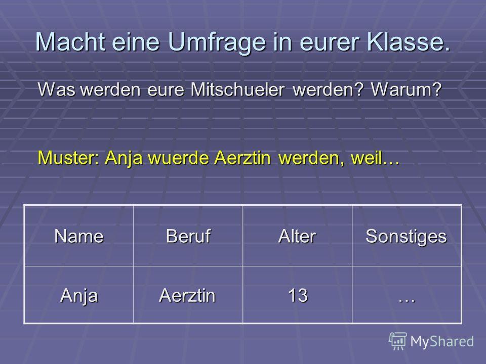 Macht eine Umfrage in eurer Klasse. NameBerufAlterSonstiges AnjaAerztin13… Was werden eure Mitschueler werden? Warum? Muster: Anja wuerde Aerztin werden, weil…