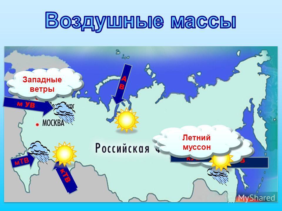 м УВ АВАВ Западные ветры мУВ кТВ мТВ муссоны Зимний муссон кУВ Летний муссон