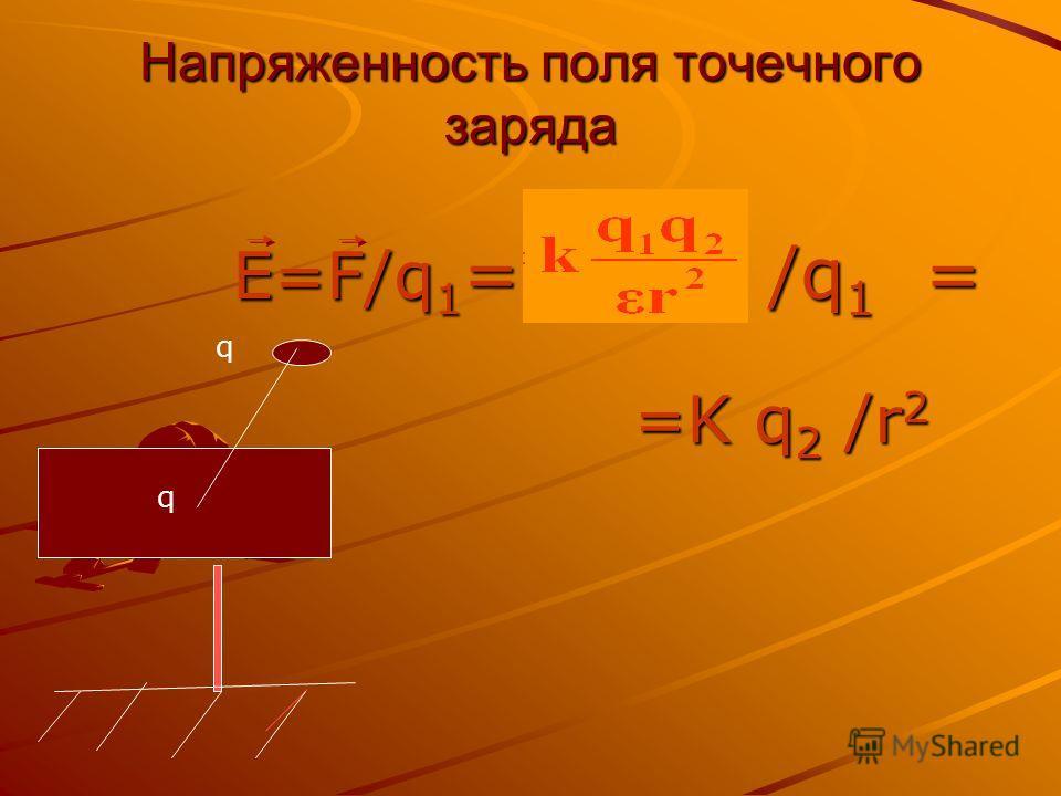 Напряженность поля точечного заряда E=F/q 1 = /q 1 = =K q 2 /r 2 q q
