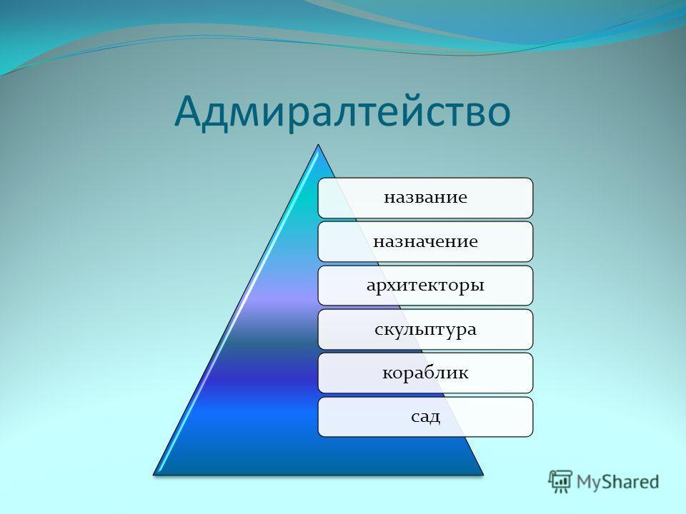 Адмиралтейство названиеназначениеархитекторыскульптуракорабликсад