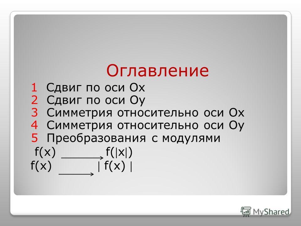 Оглавление 1 Сдвиг по оси Оx 2 Сдвиг по оси Оy 3 Симметрия относительно оси Оx 4 Симметрия относительно оси Оy 5 Преобразования с модулями f(x) f(x)