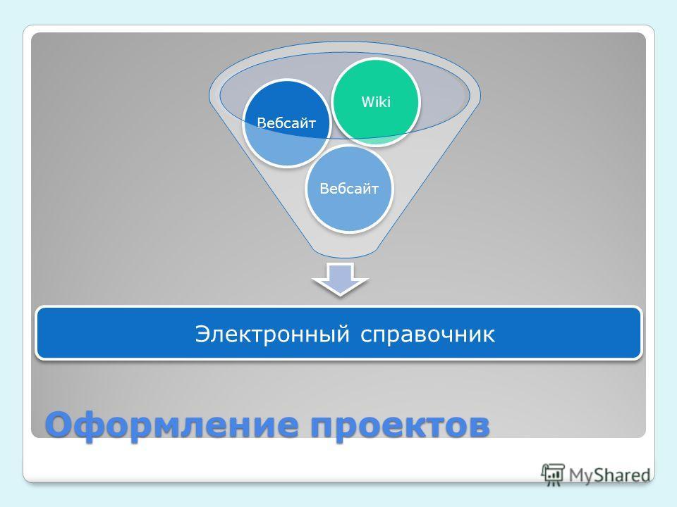 Оформление проектов Вебсайт Wiki Электронный справочник