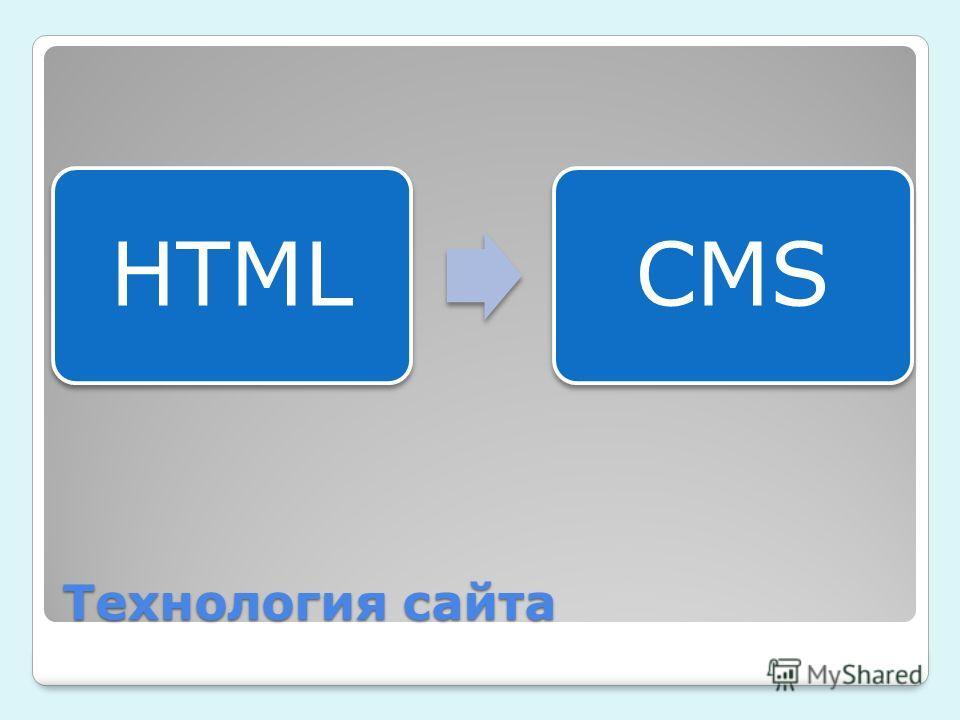 Технология сайта HTMLCMS