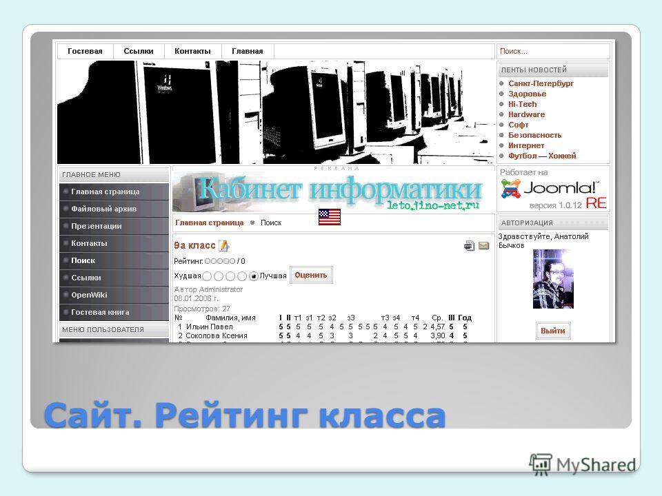 Сайт. Рейтинг класса