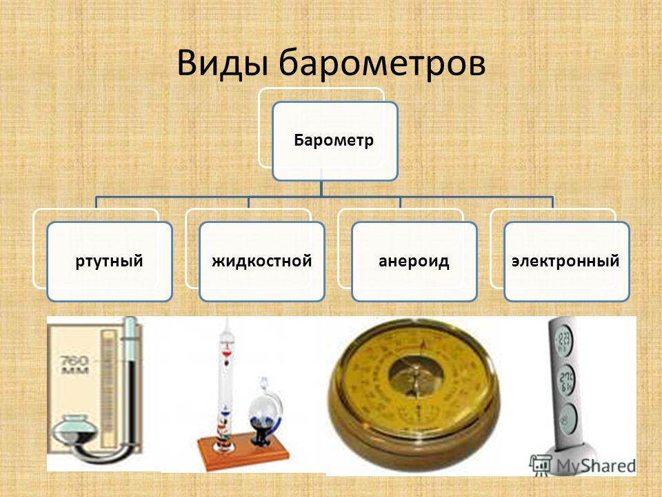 Виды барометров Барометрртутныйжидкостнойанероидэлектронный