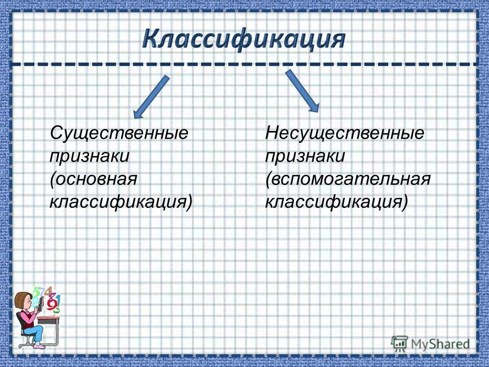 Существенные признаки (основная классификация) Несущественные признаки (вспомогательная классификация)