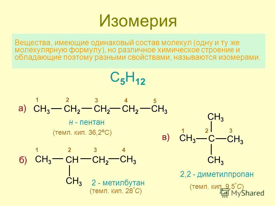Изомерия Вещества, имеющие одинаковый состав молекул (одну и ту же молекулярную формулу), но различное химическое строение и обладающие поэтому разными свойствами, называются изомерами. а) CH 2 CH 3 CH 2 1 2 34 5 н - пентан 2 - метилбутан 2,2 - димет