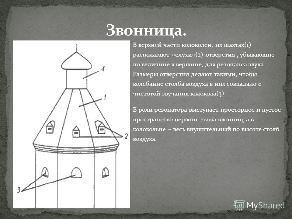 В верхней части колоколен, их шахтах(1) располагают «слухи»(2)-отверстия, убывающие по величине к вершине, для резонанса звука. Размеры отверстия делают такими, чтобы колебание столба воздуха в них совпадало с чистотой звучания колокола(3) В роли рез