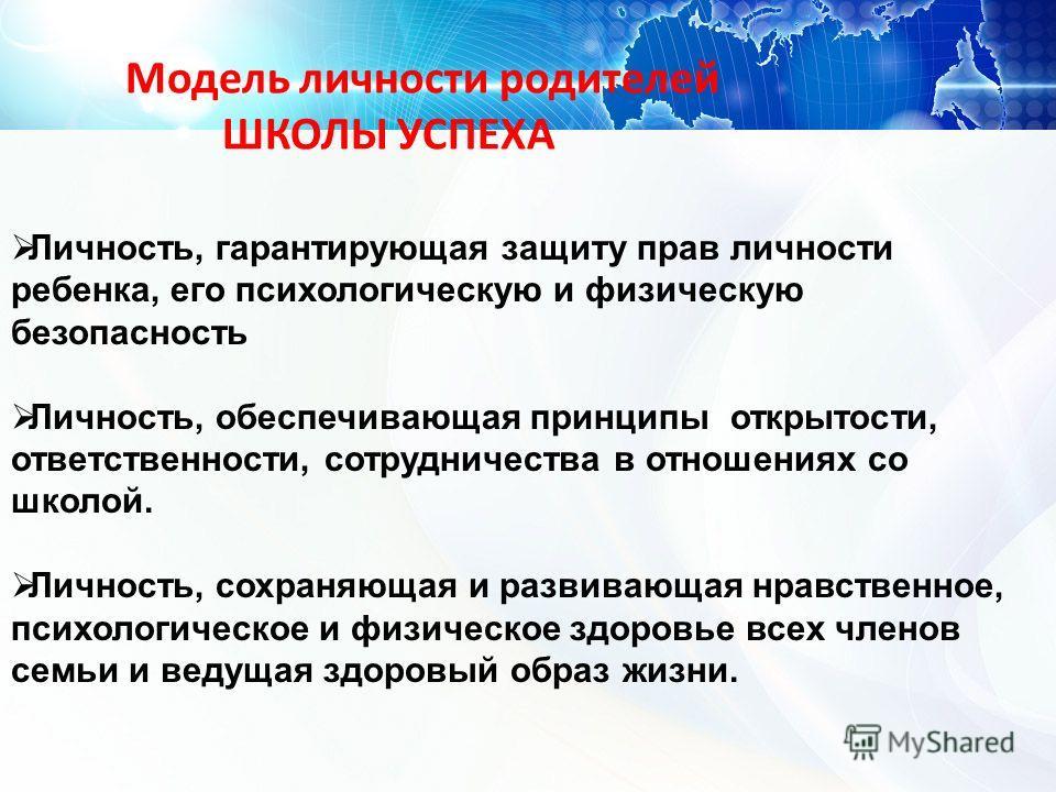 Модель Выпускника Школы Презентация.Rar