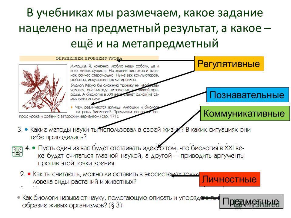 Что обозначают кружки разного цвета около каждого задания? РегулятивныеПознавательныеЛичностныеПредметныеКоммуникативные В учебниках мы размечаем, какое задание нацелено на предметный результат, а какое – ещё и на метапредметный