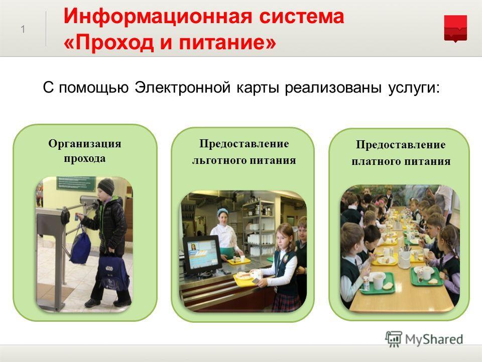 1 Информационная система «Проход и питание» С помощью Электронной карты реализованы услуги: Предоставление платного питания Организация прохода Предоставление льготного питания