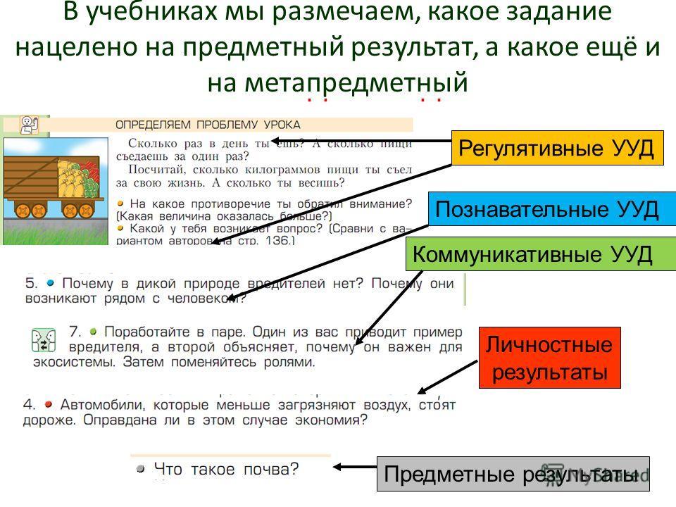 Что обозначают кружки разного цвета около каждого задания? Регулятивные УУДПознавательные УУДЛичностные результаты Предметные результатыКоммуникативные УУД В учебниках мы размечаем, какое задание нацелено на предметный результат, а какое ещё и на мет