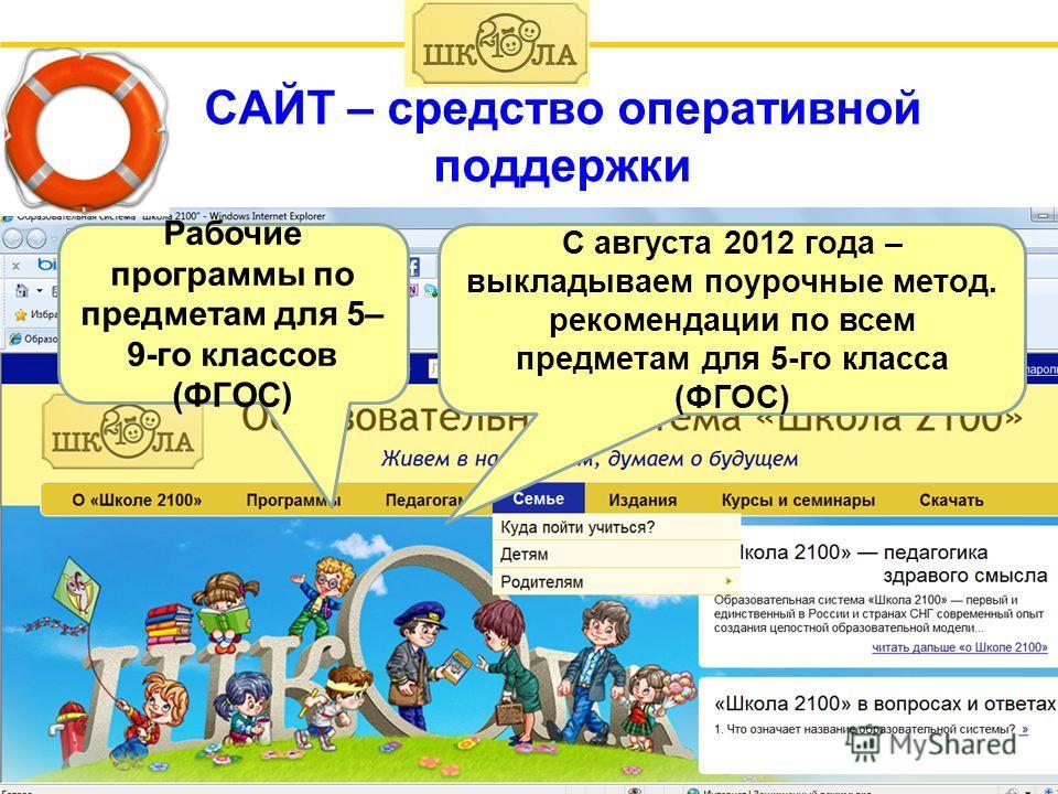 САЙТ – средство оперативной поддержки Рабочие программы по предметам для 5– 9-го классов (ФГОС) С августа 2012 года – выкладываем поурочные метод. рекомендации по всем предметам для 5-го класса (ФГОС)