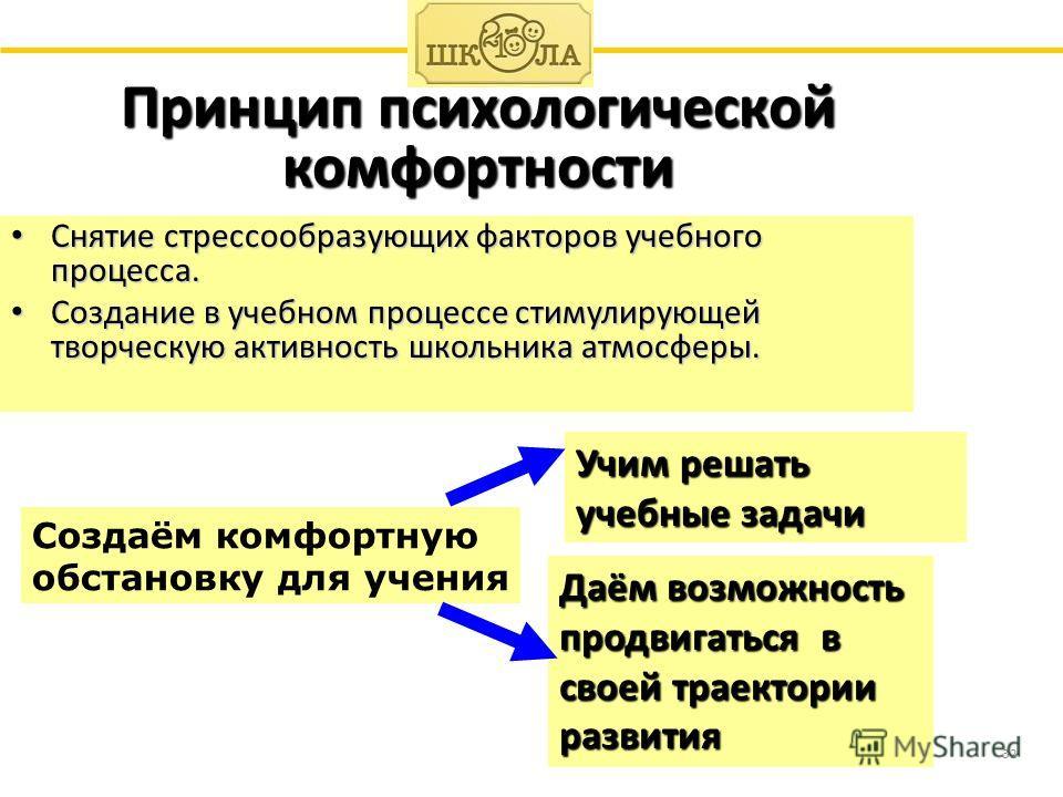 32 Принцип психологической комфортности Снятие стрессообразующих факторов учебного процесса. Снятие стрессообразующих факторов учебного процесса. Создание в учебном процессе стимулирующей творческую активность школьника атмосферы. Создание в учебном