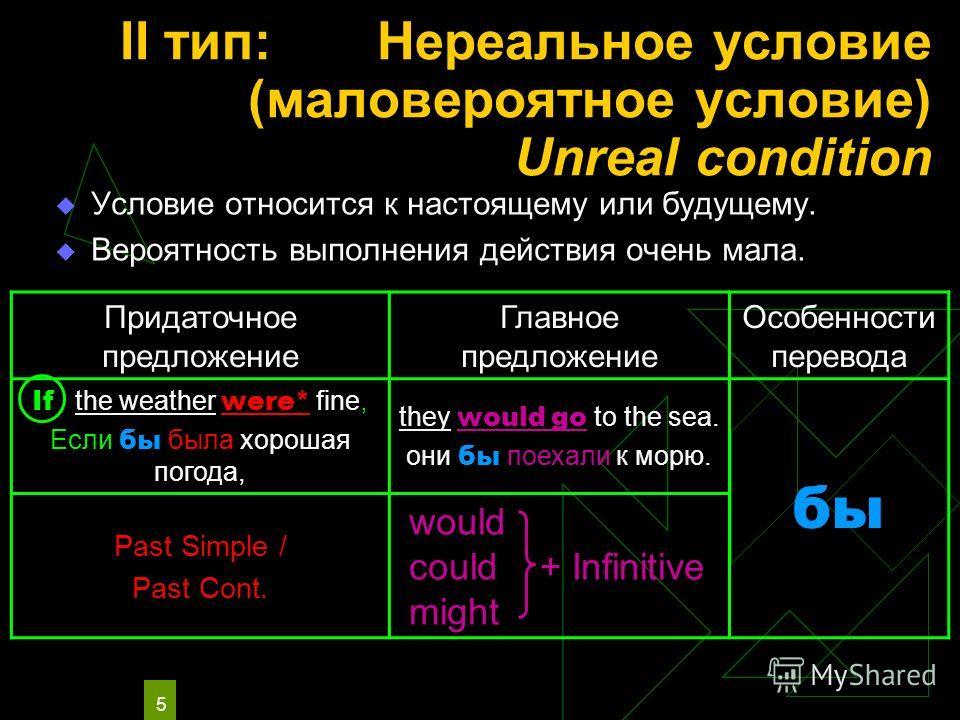 5 II тип: Нереальное условие (маловероятное условие) Unreal condition Условие относится к настоящему или будущему. Вероятность выполнения действия очень мала. Придаточное предложение Главное предложение Особенности перевода If the weather were* fine,