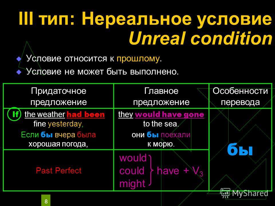 8 III тип: Нереальное условие Unreal condition Условие относится к прошлому. Условие не может быть выполнено. Придаточное предложение Главное предложение Особенности перевода If the weather had been fine yesterday, Если бы вчера была хорошая погода,