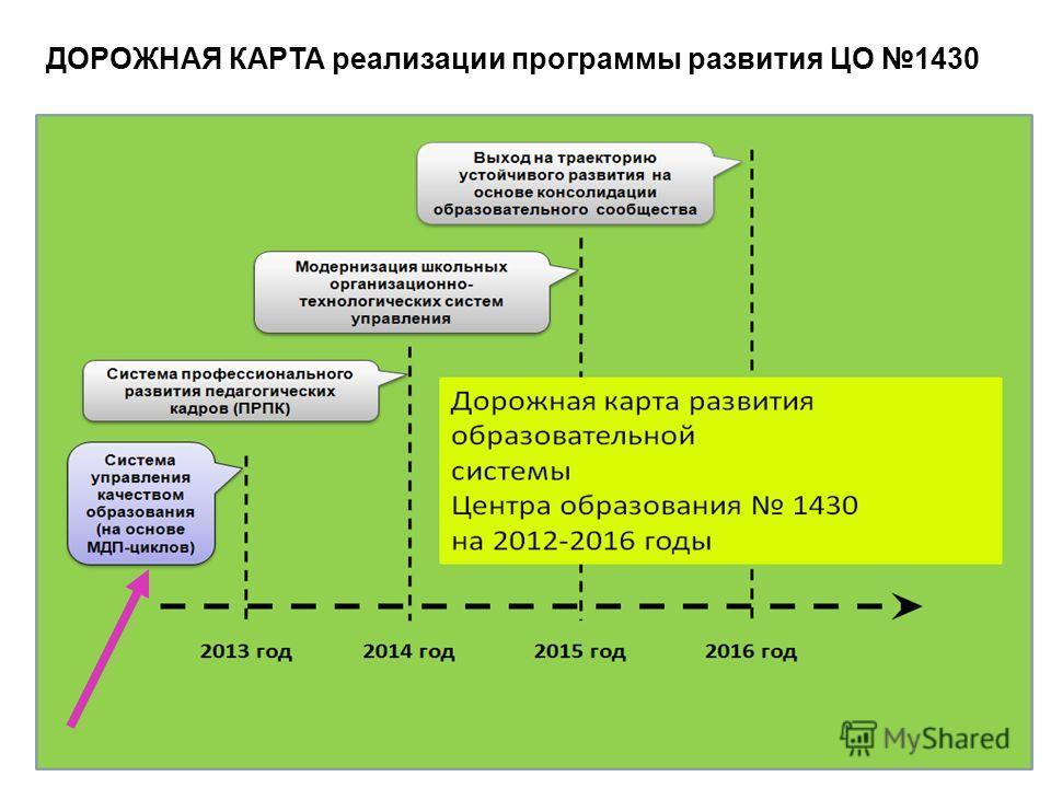 ДОРОЖНАЯ КАРТА реализации программы развития ЦО 1430
