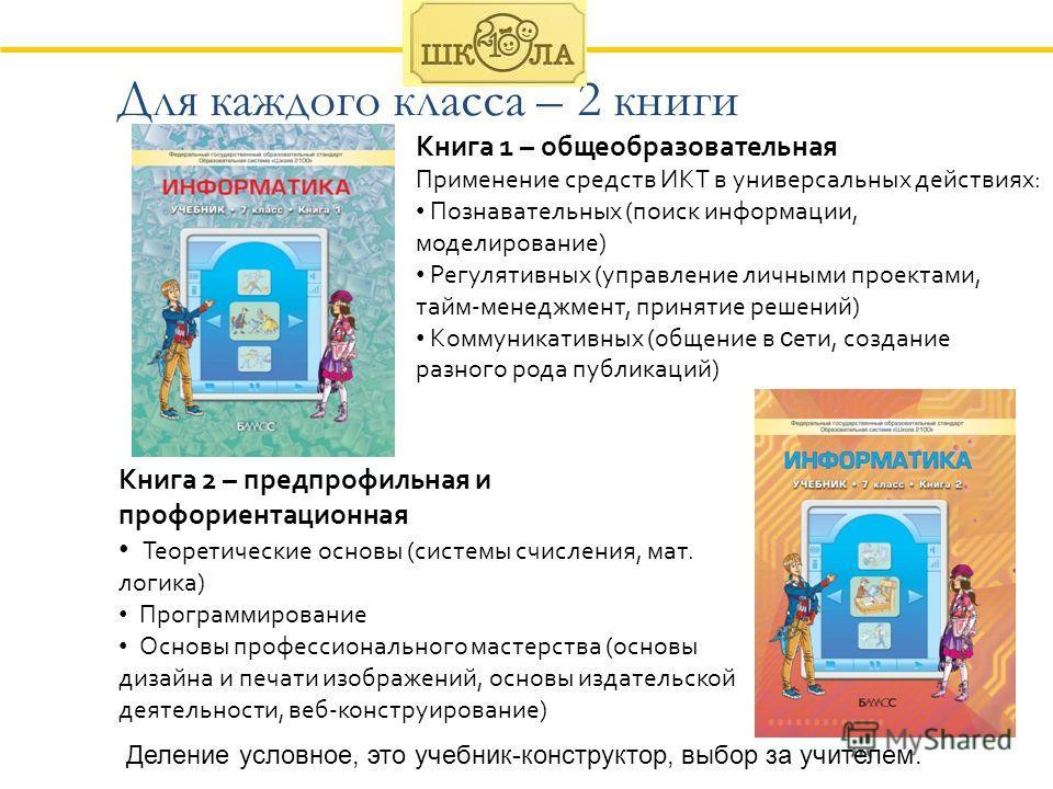 Для каждого класса – 2 книги Книга 1 – общеобразовательная Применение средств ИКТ в универсальных действиях: Познавательных (поиск информации, моделирование) Регулятивных (управление личными проектами, тайм-менеджмент, принятие решений) Коммуникативн