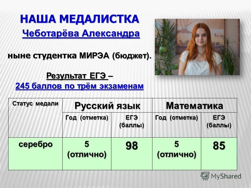 НАША МЕДАЛИСТКА Чеботарёва Александра Чеботарёва Александра ныне студентка МИРЭА (бюджет). Результат ЕГЭ – 245 баллов по трём экзаменам Статус медали Русский язык Математика Год (отметка) ЕГЭ (баллы) Год (отметка) ЕГЭ (баллы) серебро5(отлично)985(отл