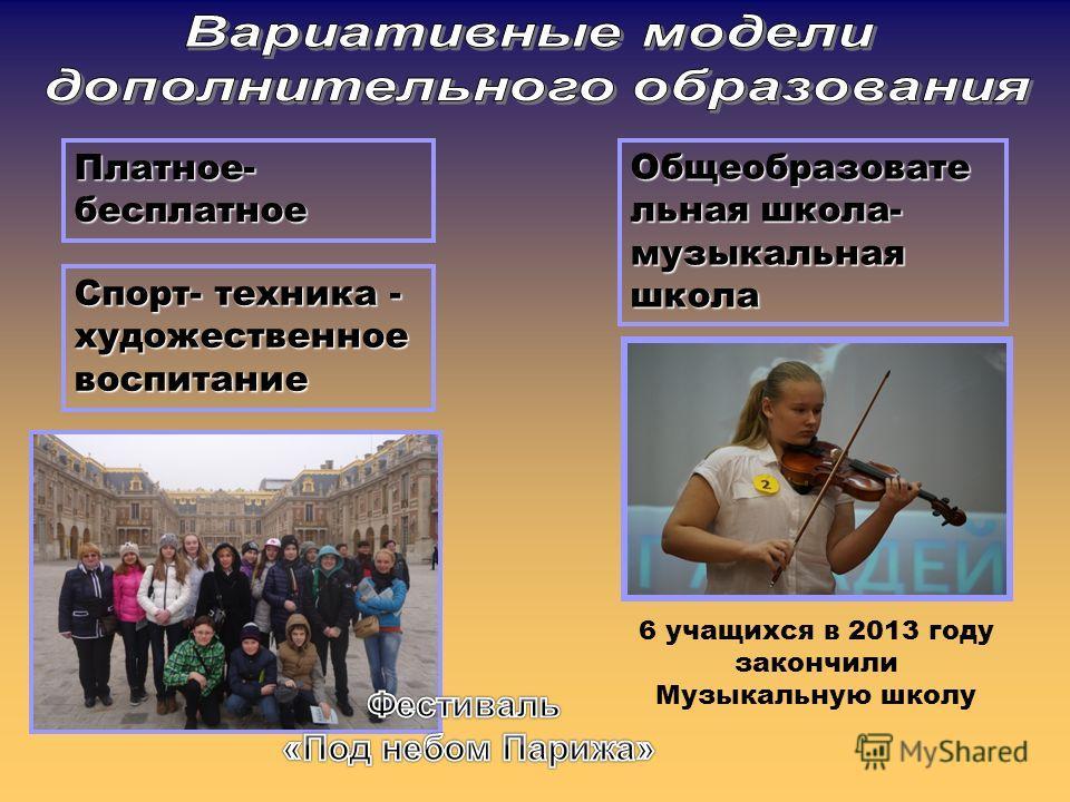Спорт- техника - художественное воспитание Платное- бесплатное Общеобразовате льная школа- музыкальная школа 6 учащихся в 2013 году закончили Музыкальную школу