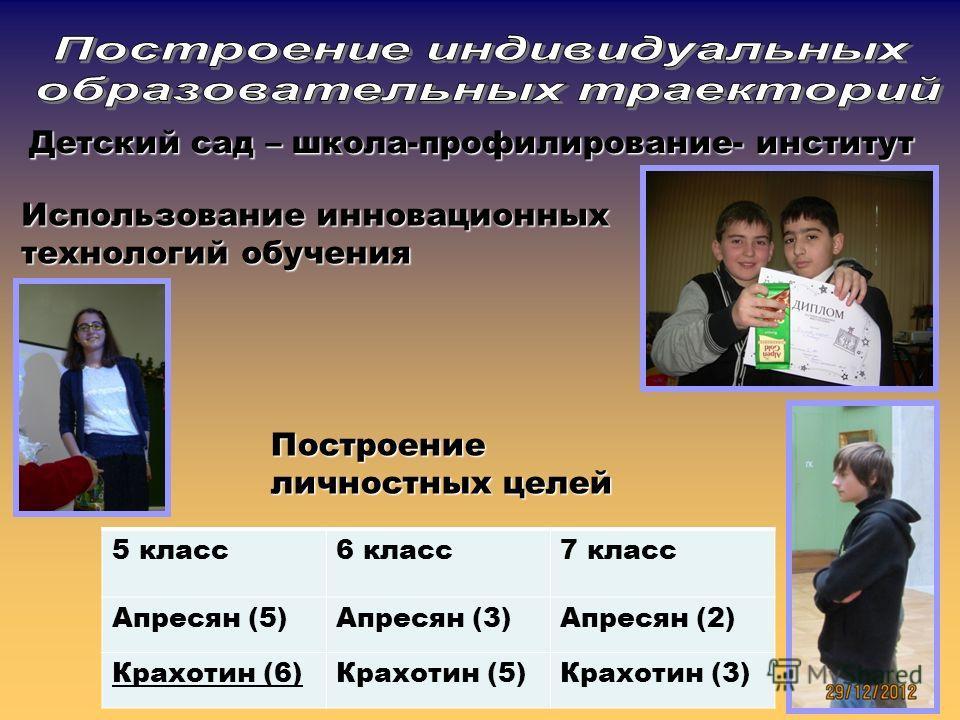 Детский сад – школа-профилирование- институт Использование инновационных технологий обучения Построение личностных целей 5 класс6 класс7 класс Апресян (5)Апресян (3)Апресян (2) Крахотин (6)Крахотин (5)Крахотин (3)