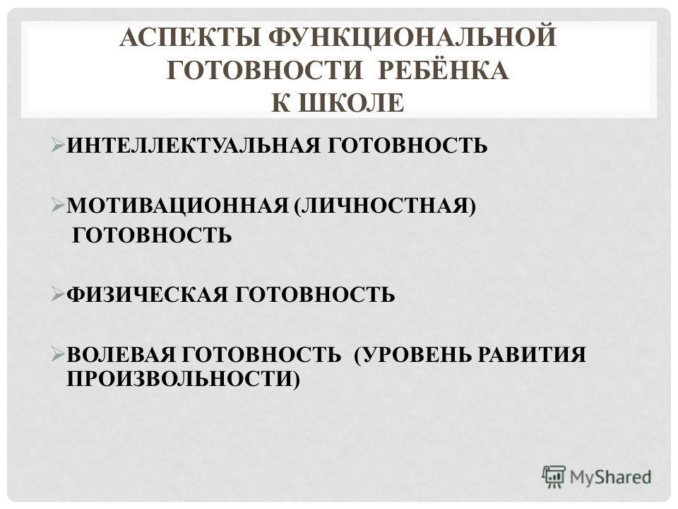 АСПЕКТЫ ФУНКЦИОНАЛЬНОЙ ГОТОВНОСТИ РЕБЁНКА К ШКОЛЕ ИНТЕЛЛЕКТУАЛЬНАЯ ГОТОВНОСТЬ МОТИВАЦИОННАЯ (ЛИЧНОСТНАЯ) ГОТОВНОСТЬ ФИЗИЧЕСКАЯ ГОТОВНОСТЬ ВОЛЕВАЯ ГОТОВНОСТЬ (УРОВЕНЬ РАВИТИЯ ПРОИЗВОЛЬНОСТИ)