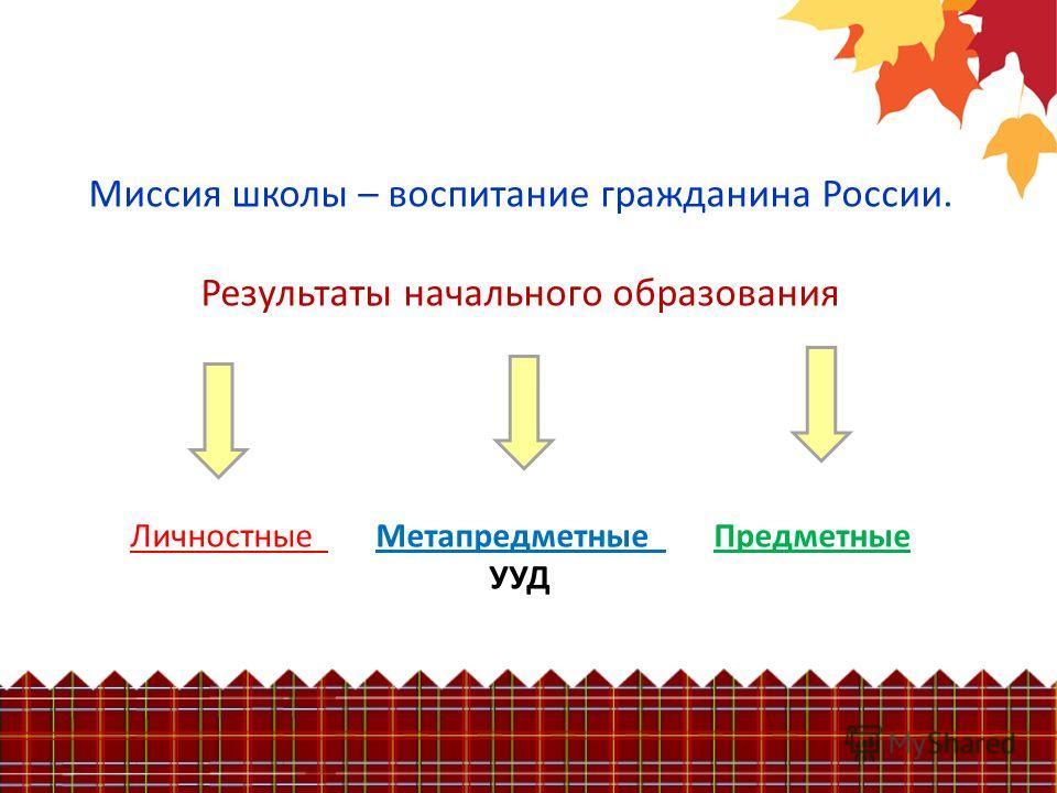 Миссия школы – воспитание гражданина России. Результаты начального образования Личностные Метапредметные Предметные УУД