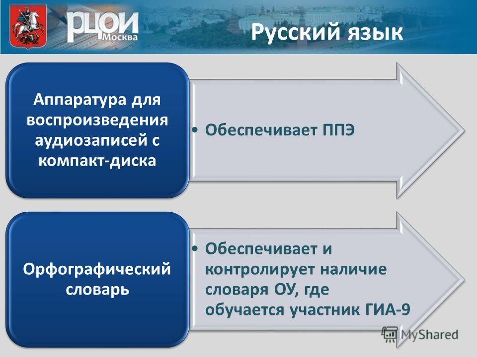 Русский язык Обеспечивает ППЭ Аппаратура для воспроизведени я аудиозаписей с компакт-диска Обеспечивает и контролирует наличие словаря ОУ, где обучается участник ГИА-9 Орфографическ ий словарь
