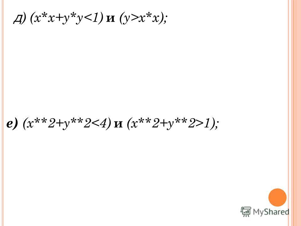д ) (x*x+y*y x*x); е) (x**2+y**2 1);