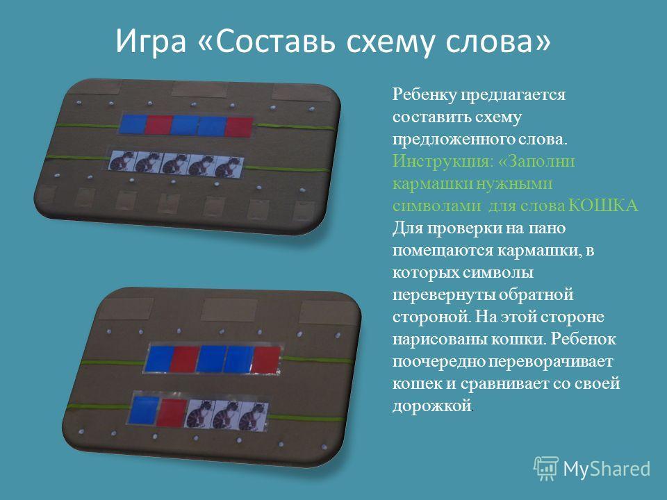 Игра «Составь схему слова» Ребенку предлагается составить схему предложенного слова. Инструкция: «Заполни кармашки нужными символами для слова КОШКА Для проверки на пано помещаются кармашки, в которых символы перевернуты обратной стороной. На этой ст
