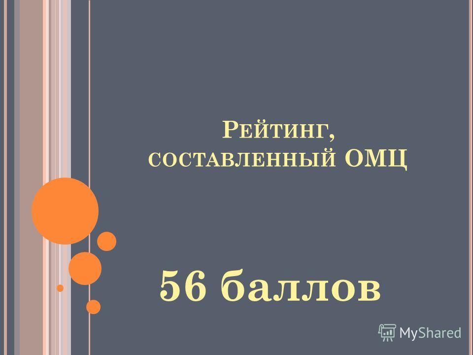 Р ЕЙТИНГ, СОСТАВЛЕННЫЙ ОМЦ 56 баллов