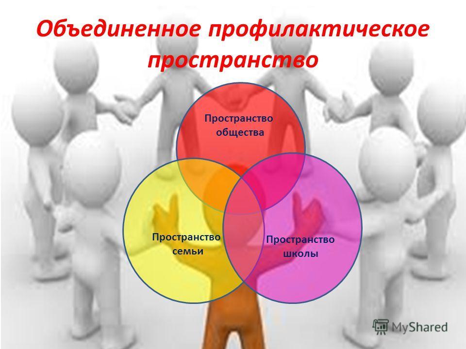 Объединенное профилактическое пространство Пространство общества Пространство семьи Пространство школы