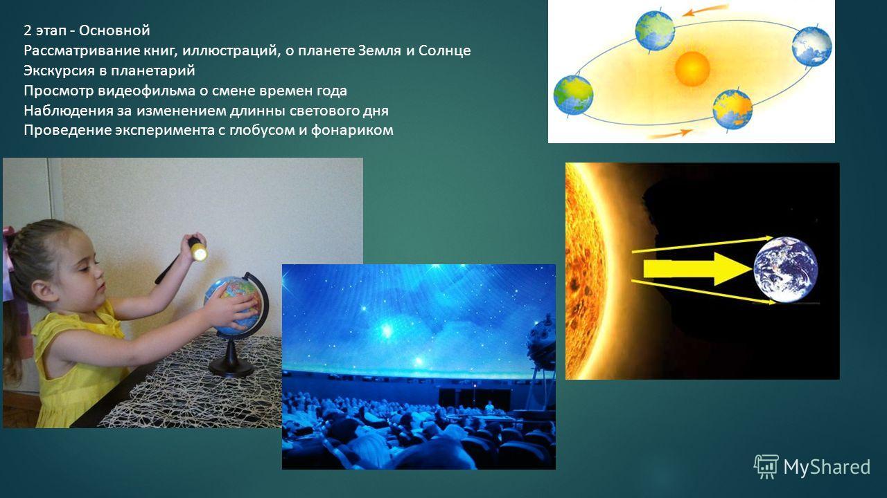 2 этап - Основной Рассматривание книг, иллюстраций, о планете Земля и Солнце Экскурсия в планетарий Просмотр видеофильма о смене времен года Наблюдения за изменением длинны светового дня Проведение эксперимента с глобусом и фонариком