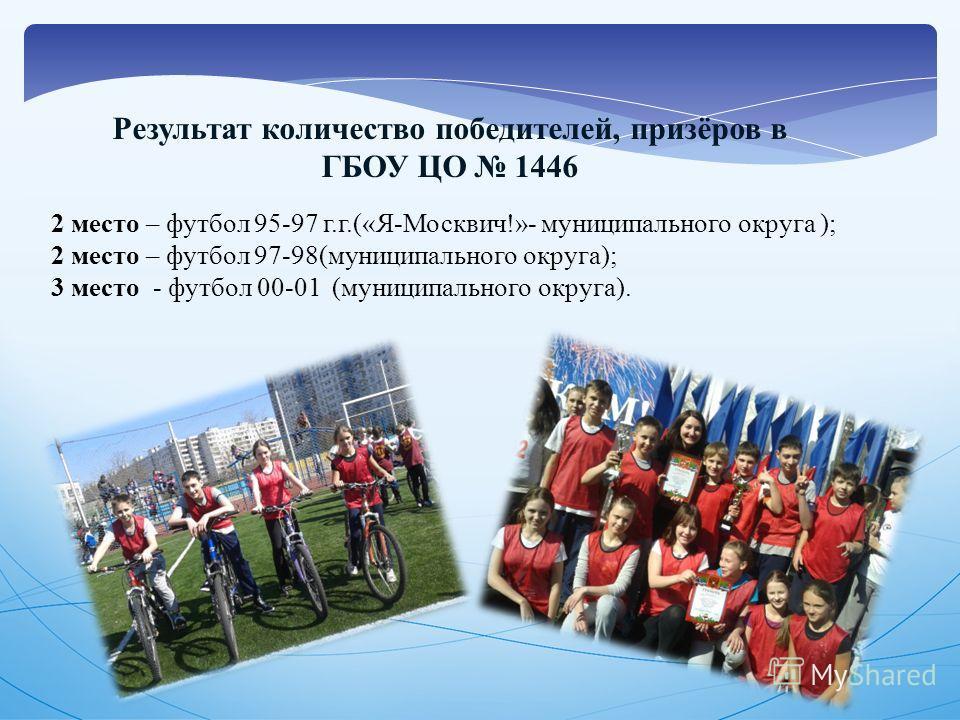 Результат количество победителей, призёров в ГБОУ ЦО 1446 2 место – футбол 95-97 г.г.(«Я-Москвич!»- муниципального округа ); 2 место – футбол 97-98(муниципального округа); 3 место - футбол 00-01 (муниципального округа).