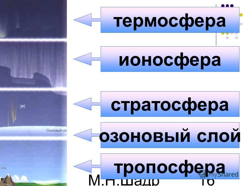М.Н.Шадр ина 16 тропосфера озоновый слой стратосфера ионосфера термосфера