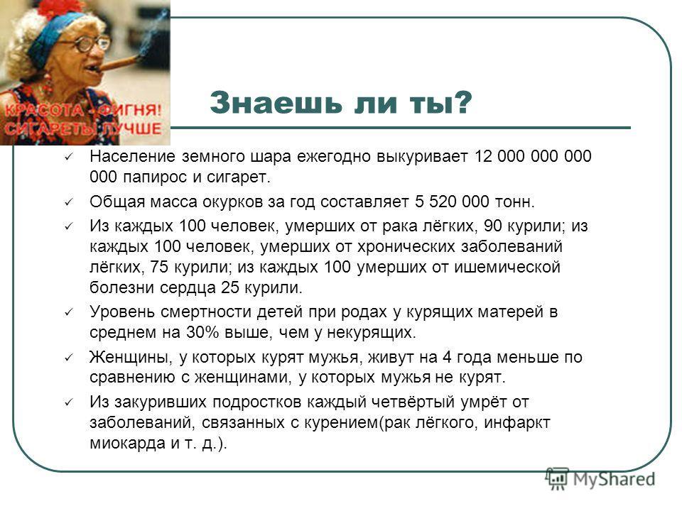 Знаешь ли ты? Население земного шара ежегодно выкуривает 12 000 000 000 000 папирос и сигарет. Общая масса окурков за год составляет 5 520 000 тонн. Из каждых 100 человек, умерших от рака лёгких, 90 курили; из каждых 100 человек, умерших от хроническ