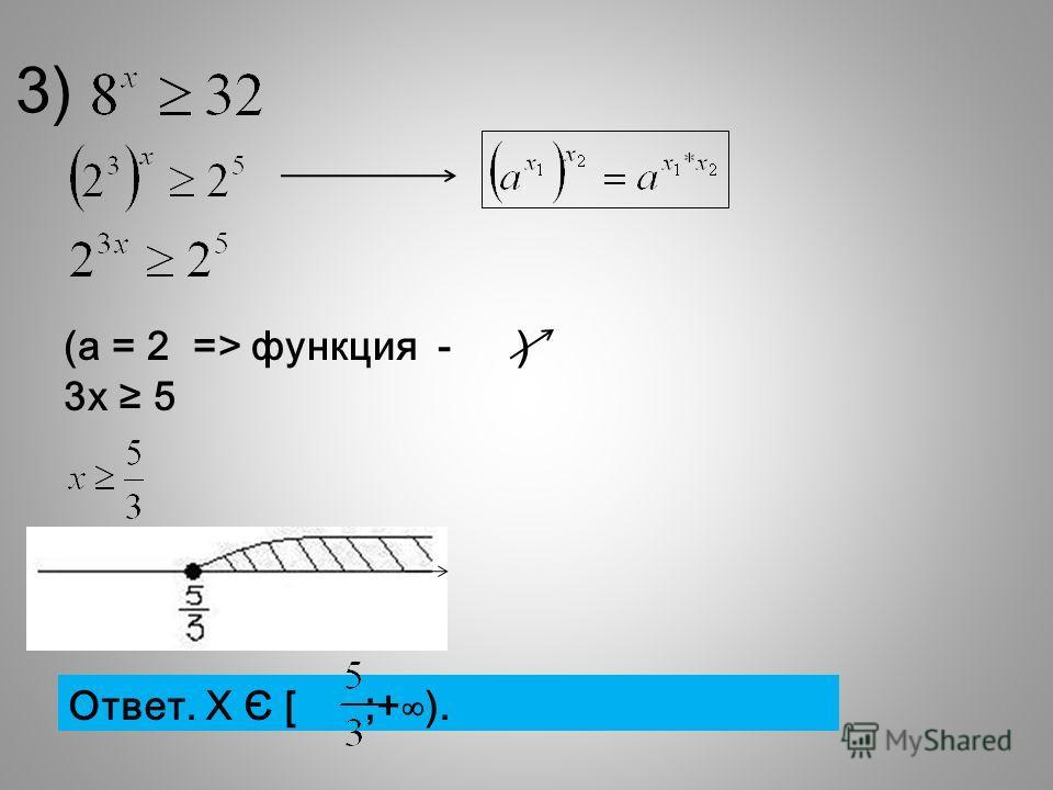 3) (а = 2 => функция - ) 3х 5 Ответ. Х Є [ ;+).