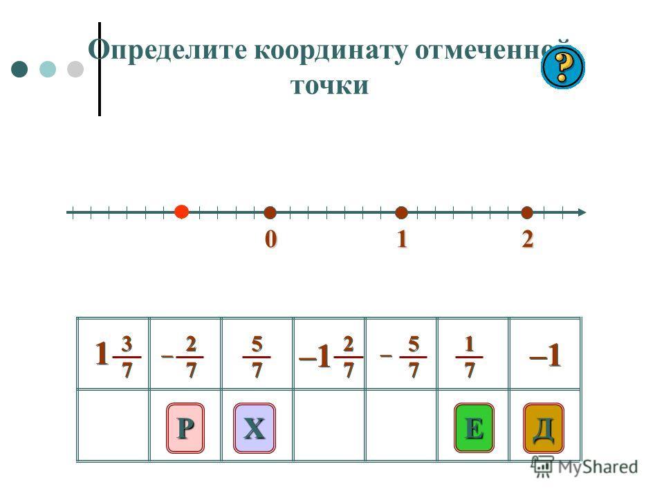 012 E ДР Х 5757 5757 1717 1717 –1 2727 2727 2727 2727 – – 5757 5757 – – 3737 3737 1 1 Определите координату отмеченной точки