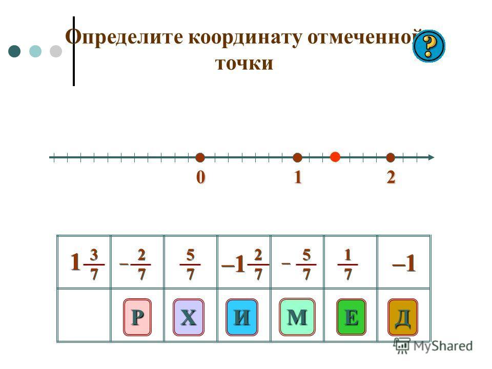 012 E ДР Х М И 5757 5757 1717 1717 –1 2727 2727 2727 2727 – – 5757 5757 – – 3737 3737 1 1 Определите координату отмеченной точки