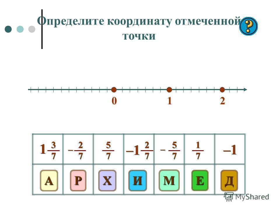 012 E ДР Х М ИА 5757 5757 1717 1717 –1 2727 2727 2727 2727 – – 5757 5757 – – 3737 3737 1 1 Определите координату отмеченной точки